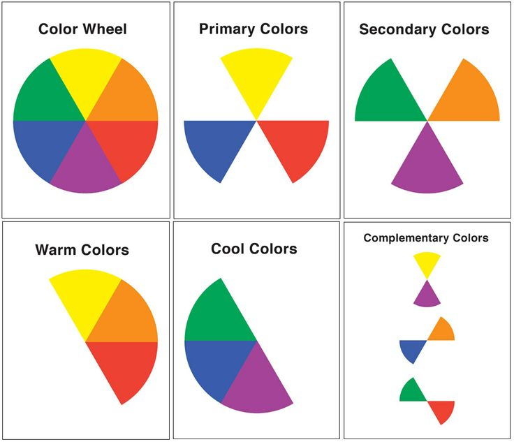 Image result for complementary colors